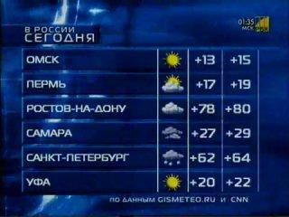 Прогноз погоды от РБК на 03.09.2010