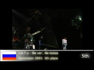Топ представителей России на Евровидении 2000 2010