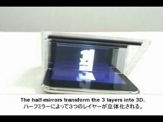 IPod Touch з 3D дисплеєм