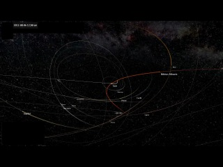 НАСА: компьютерная модель изменений в Солнечной Системе при  пролёте Нибиру