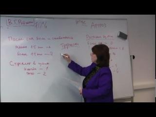 Елена Тетерева о продукте FLX и его использовании