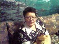 Раиса Филиппова, 22 марта 1963, Чита, id15966950
