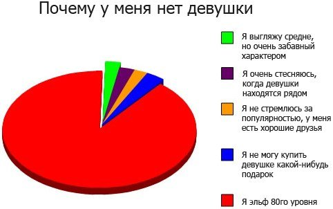 http://cs1508.vkontakte.ru/u245711/54202416/x_e39333a9.jpg