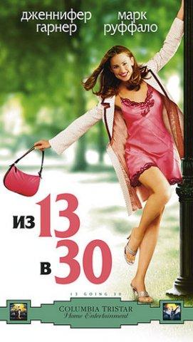 Фильмы для девочек / Films for girls ( группа в разработке) .