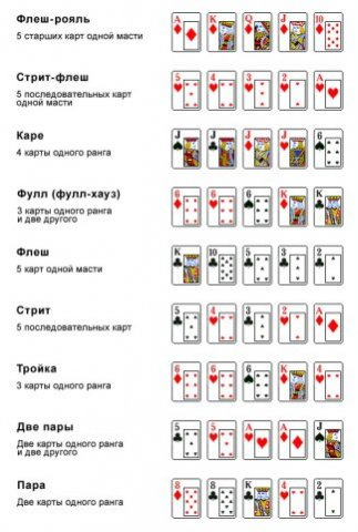 Стратегия В Покер Видео