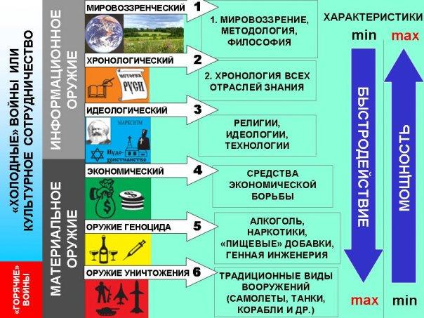 http://www.vseminfo.ru/creativity/pok/shema.  Скачать таблицы приоритетов управления можно перейдя по ссылке.