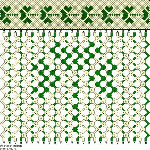 Негеометрические узоры Схемы