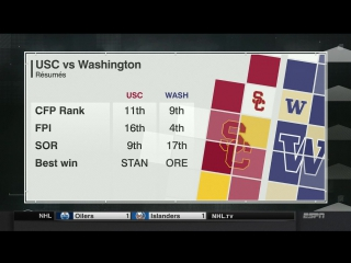 NCAAF 2017 / Week 10 / College Football Playoff: After the Rankings / 07.11.2017 / EN