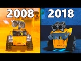 Evolution of Wall-e in Games 2008-2018