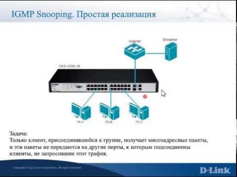 Организация IPTV в MAN-сетях