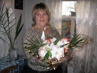 Светлана степочкина азаренкова фото в молодости ожог там