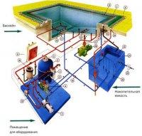 Homepool Pool