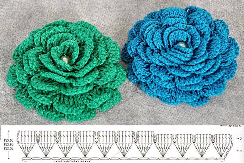 Цветы крючок вязание