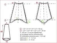 Выкройки ламбрекенов - это одна из самых важных и одновременно главных деталей в пошиве и раскройке штор...
