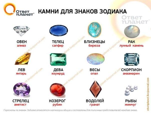 знаки зодиака совместимость по годам:
