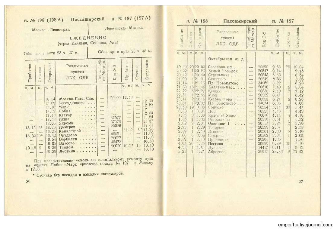 Служебное расписание пассажирских поездов на Савеловском направлении(Ретро) TTw6V9qVgTU