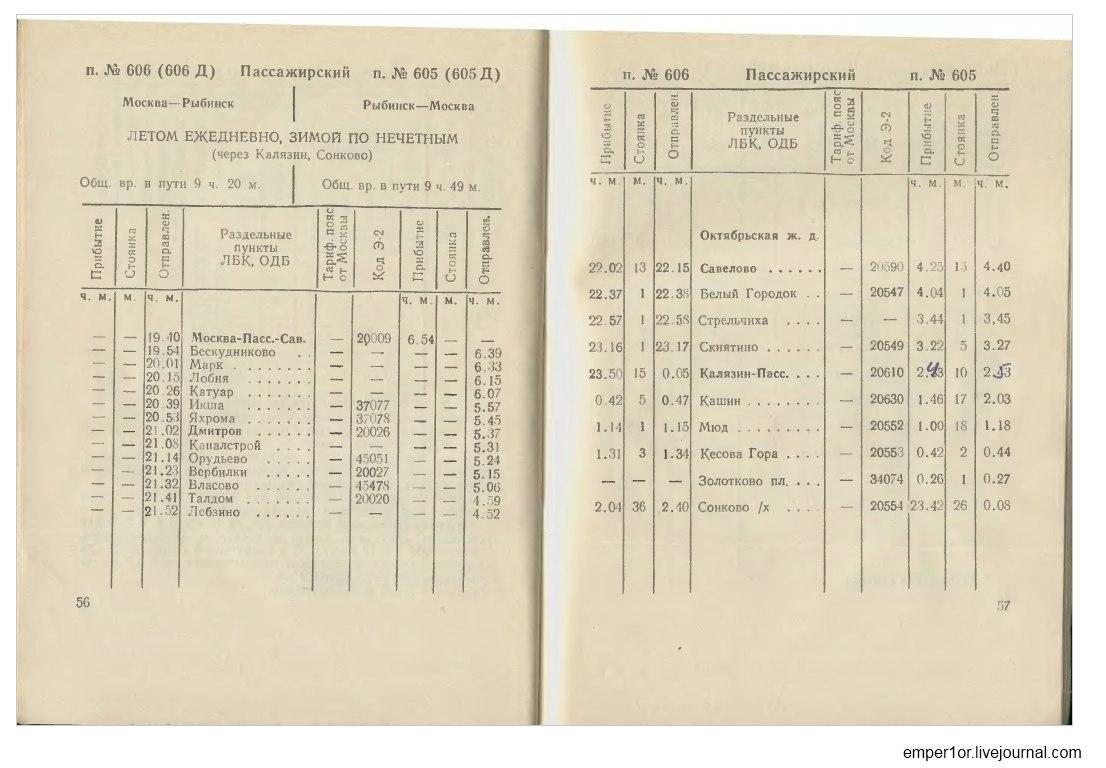 Служебное расписание пассажирских поездов на Савеловском направлении(Ретро) EHctGfwlrsk