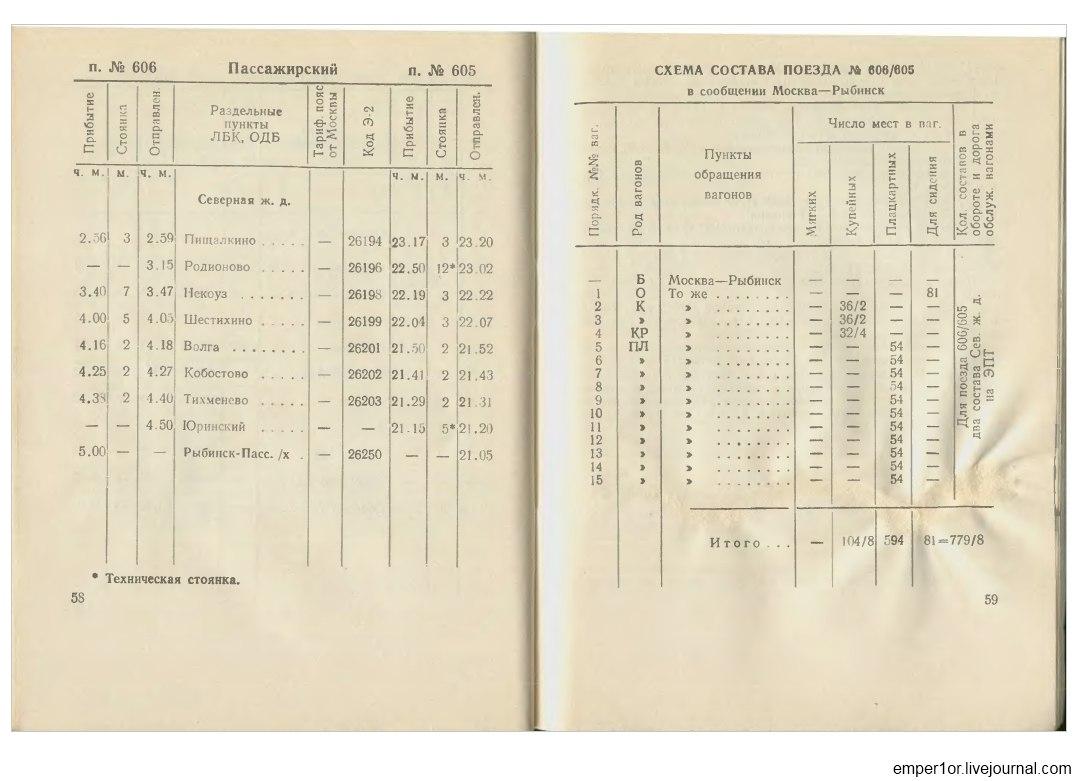 Служебное расписание пассажирских поездов на Савеловском направлении(Ретро) TBtXLRN9t5A