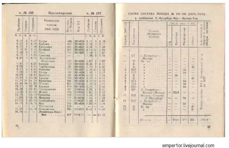Служебное расписание пассажирских поездов на Савеловском направлении(Ретро) W2CYDvzxOJA