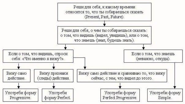 """"""",""""ok.ya1.ru"""