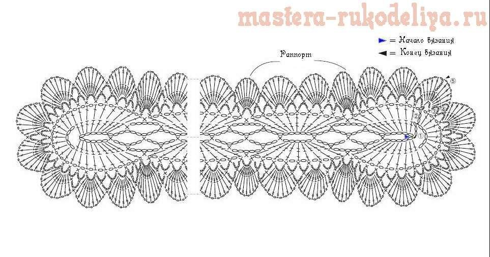 Есть схема для вязания шарфика