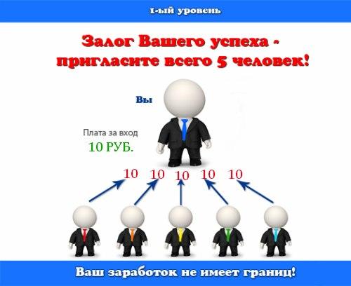 Заработок в интернете пирамида