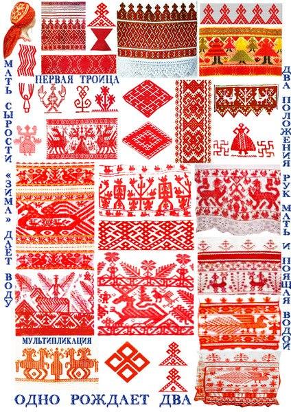 Славянские символы,орнаменты и