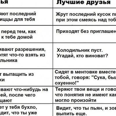 Митяй Попов, 9 июня , Омск, id183795396