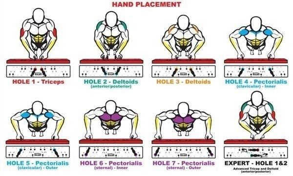 Схема отжиманий от пола.