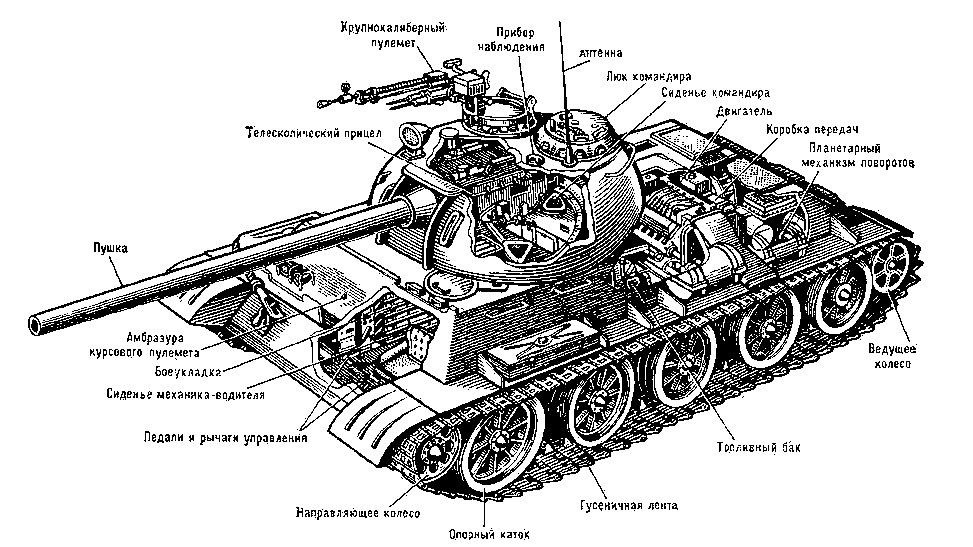 корпус т-34 с башней т-54.