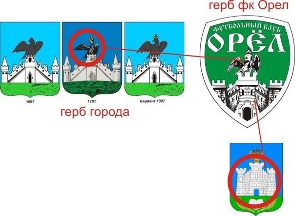 герб украины вектор