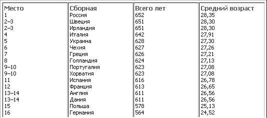 евро футбол украина