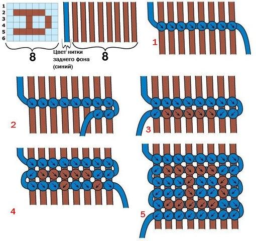 Вышивка бисером схема своими руками