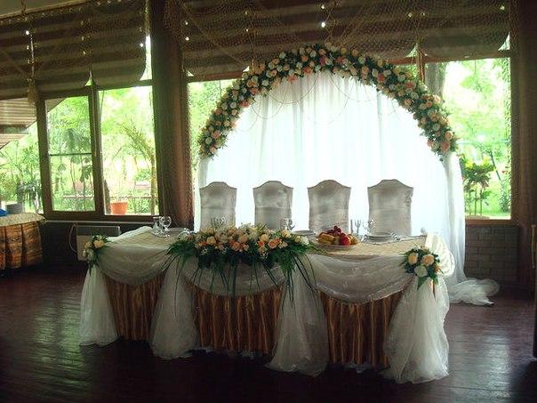 Оформление залов шарами тканями