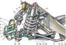 Стабилизатор поперечной устойчивости автомобиля (рис. 47) предназначен для повышения управляемости и уменьшения крена...