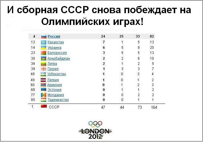 Сборная СССР победила на Олимпийских играх-2012