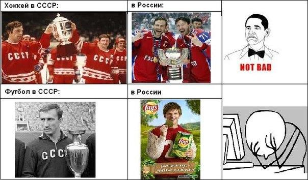 Почему хоккей популярен в россии 150