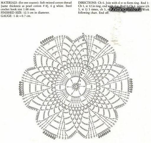 Вязание крючком салфеток кружево схемы