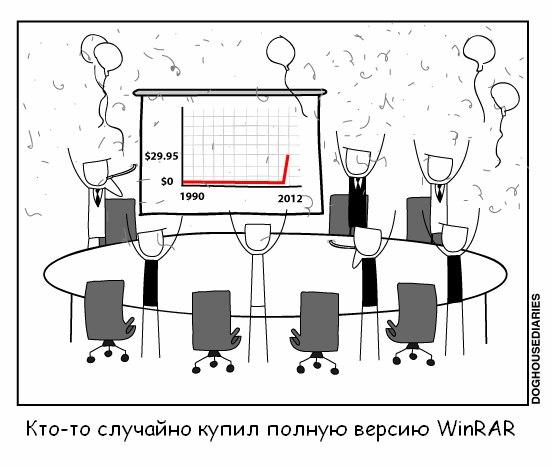 Кто то случайно купил полную версию WinRAR Фотографии