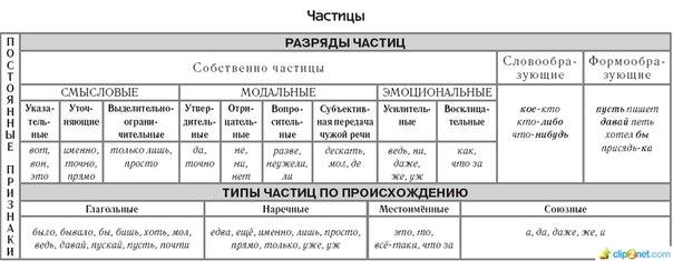 Гдз Английский язык 3 Класс Тер Минасова Узунова Сухина