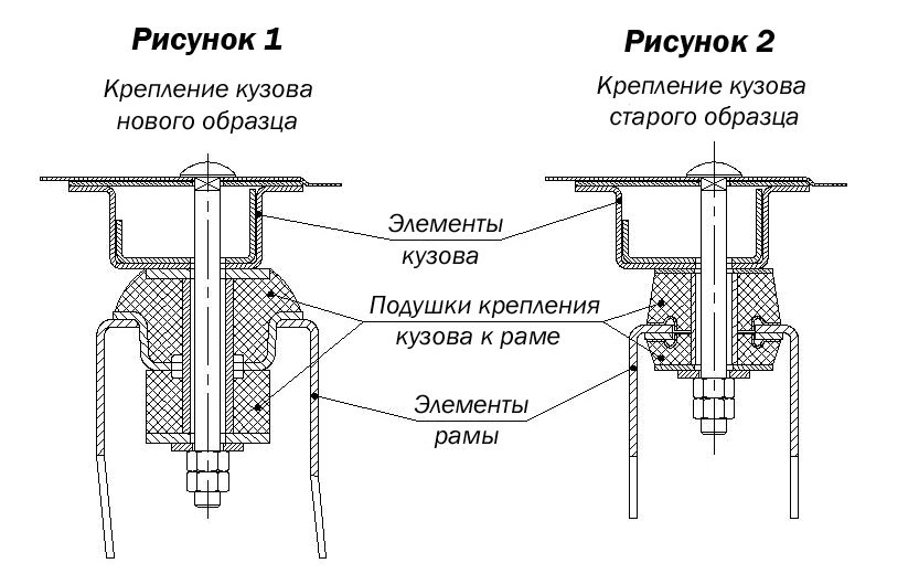 Лифт кузова уаз 469 чертежи фото