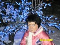 Оксана Глушкова-Самороковская, 25 августа , Владивосток, id183630117