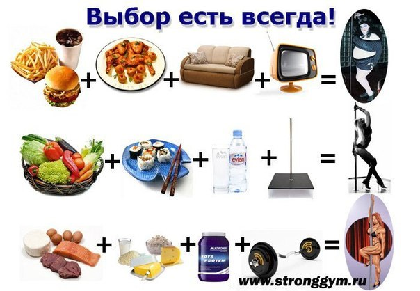 лучшие методы похудения в домашних условиях