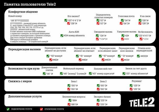 Подбор тарифа! Рейтинг сравнение тарифов Рязанской