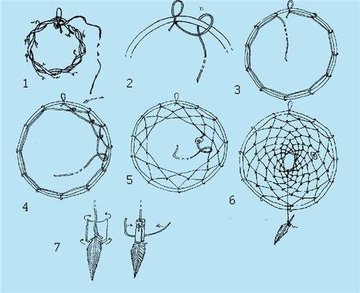 Вот собственно схемы изготовления ловца снов.