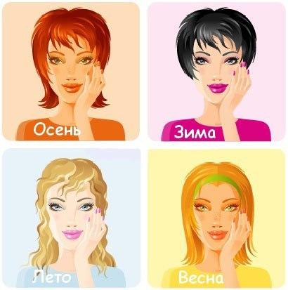 Дневной макияж и как его делать