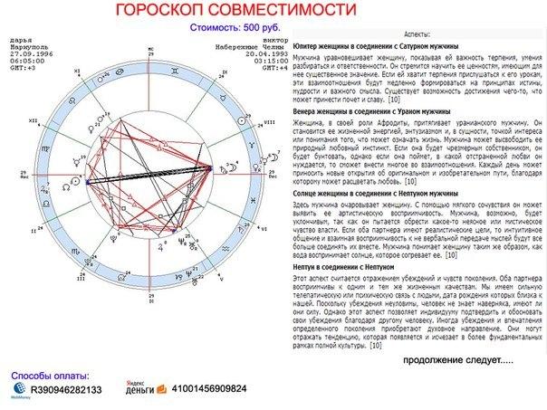 seksualnaya-sovmestimost-v-natalnoy-karte