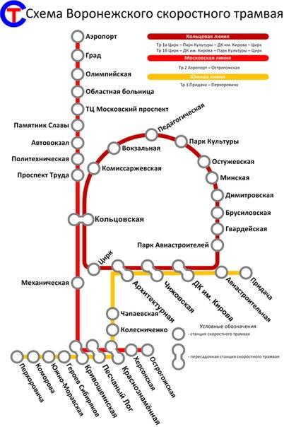 Воронежский СТ - Voronezh LRT