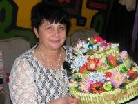 Оксана Дубенко, 20 января 1952, Львов, id163248578