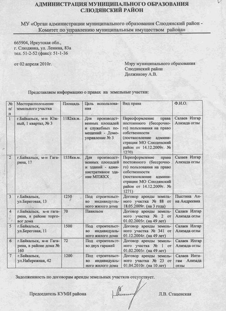 Земли розданные мэром Слюдянского района до 2010 года, только одному Салаеву